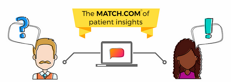 patients matched with clients